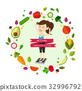 Heathy lost weight.Food for your healthy and body. 32996792