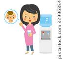 懷孕 孕婦 女性 32996854