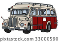 Old red bus 33000590