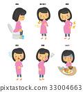 妊婦の症状セット【二頭身・シリーズ】 33004663