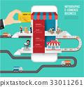 Online shopping e-commerce concept. 33011261