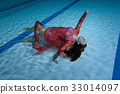 Swimmer in a red dress. 33014097