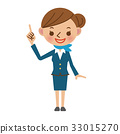 Cabin attendant who points out and explains to customers 33015270