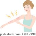 ผิวแขนผู้หญิงที่หยาบกร้าน 33015998