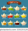 茶 菜单 类型 33020326