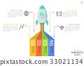 信息图表 发射 火箭 33021134