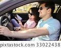 Car travel 33022438