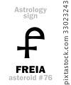 Astrology: asteroid FREIA 33023243