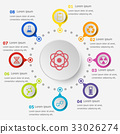 Infographic template with science icons 33026274