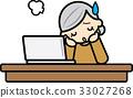computer, sigh, sighing 33027268