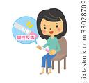 pregnancy, test, investigate 33028709