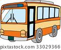 ภาพประกอบเส้นทางรถบัส 33029366