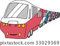 ภาพประกอบรถไฟ 33029369
