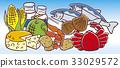 北海道 食品 原料 33029572
