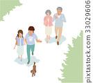 산책을하는 사람들 33029606