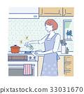 清洁 女性 女 33031670