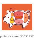 食物例證/一部分的豬肉 33033757