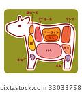 奶牛 牲口 牛 33033758