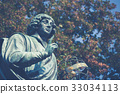 Nicolaus Copernicus statue in Torun, Poland 33034113