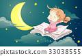 書籍 書 書本 33038555