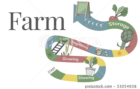 Organic Farm Agriculture Planning Map 33054938