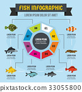 Fish infographic concept, flat style 33055800