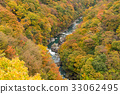 Autumn landscape in kinugawa 33062495