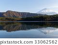 ทะเลสาบ,ภูเขา,ท้องฟ้า 33062562