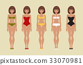 The girl in various swimsuits. Vector illustration 33070981