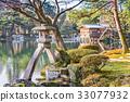 Japanese Gardens 33077932