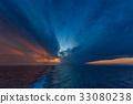 sunset at sea 33080238