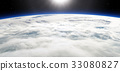 Earth sunrise with clouds, sun and stars 33080827