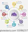 Infographic template with village icons 33086237