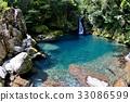 สายน้ำใส,ธรรมชาติ,ทัศนียภาพ 33086599