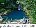 สายน้ำใส,ธรรมชาติ,ทัศนียภาพ 33086601