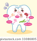 tooth with decay problem 33086805