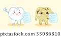 健康 问题 牙齿 33086810