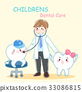 cartoon dentist with tooth 33086815