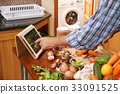 Following recipe 33091525