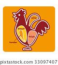 鸡 鸡肉 胆小鬼 33097407