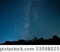 银河系和流星 33098025