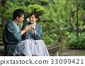 คู่สามีภรรยา,สาเกญี่ปุ่น,การเดินทาง 33099421