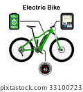 Electric bike vector illustration isolated on 33100723