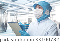 在工厂工作 33100782
