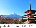 ภูเขาฟูจิ,ภูเขาไฟฟูจิ,ท้องฟ้าเป็นสีฟ้า 33103210