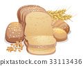 Wheat Grains Bread Loaf 33113436