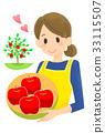 蘋果 女性 女 33115507