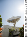 A satellite dish pointing up on a clear sky. 33125319