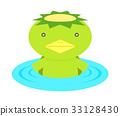 물에서 나오는 카파 33128430