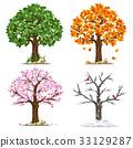 Four seasons 33129287